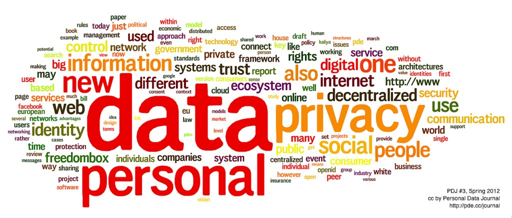 personal data and you